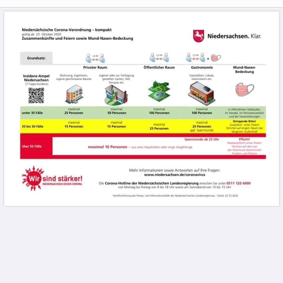Schaubild Niedersächsische Corona-Verordnung_23-10-20